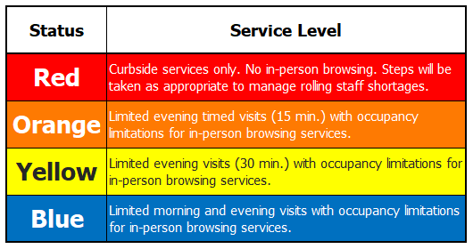 PCPL Service Levels in Response to COVID-19